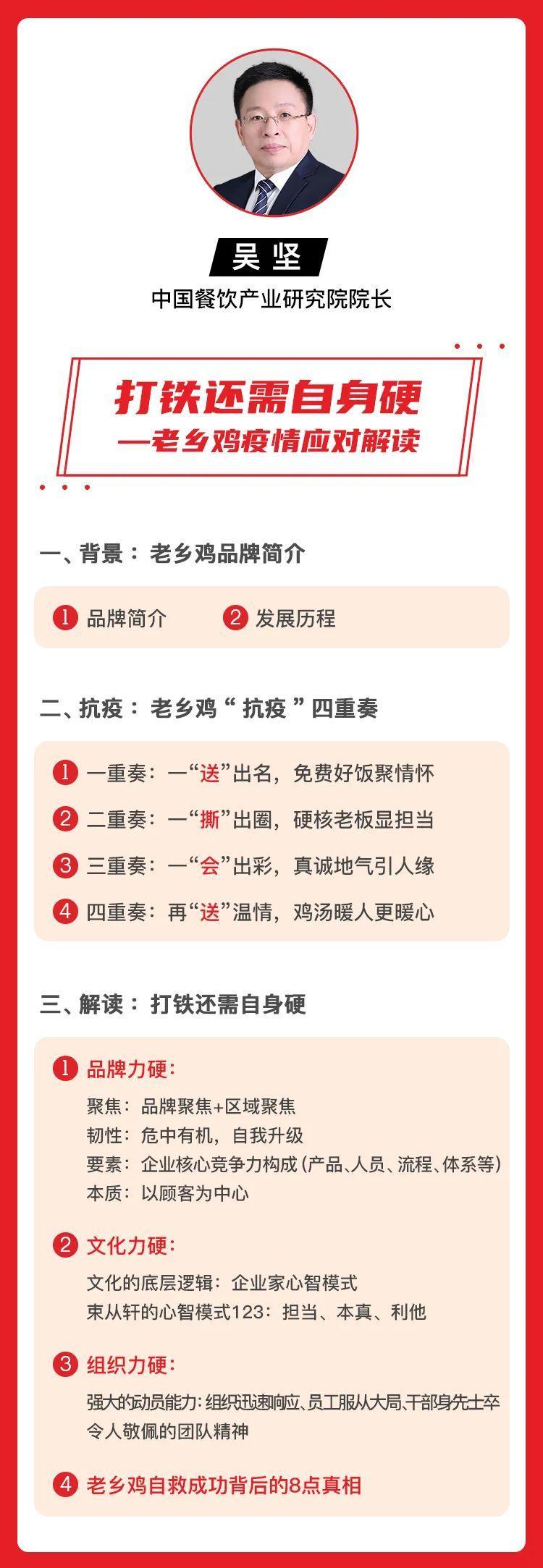 老乡鸡品牌战略之道,中国餐饮产业研究院院长吴坚为你深入拆解