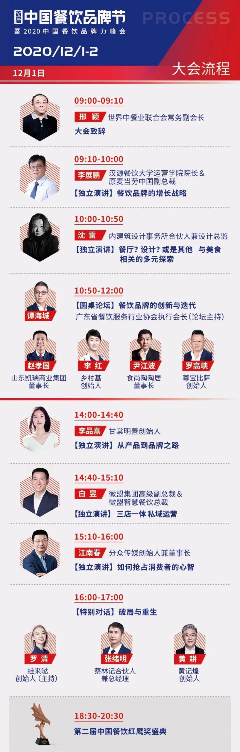 【参会指南】2020年首届中国餐饮品牌节完整攻略