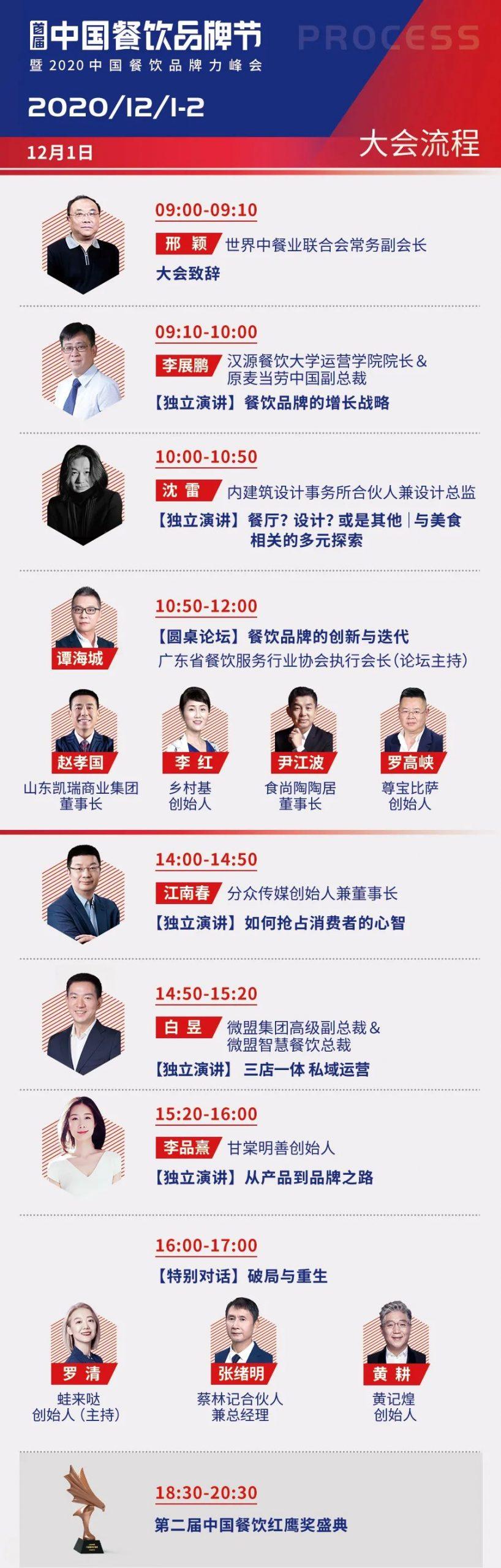 首届中国餐饮品牌节暨2020中国餐饮品牌力峰会,等你来!